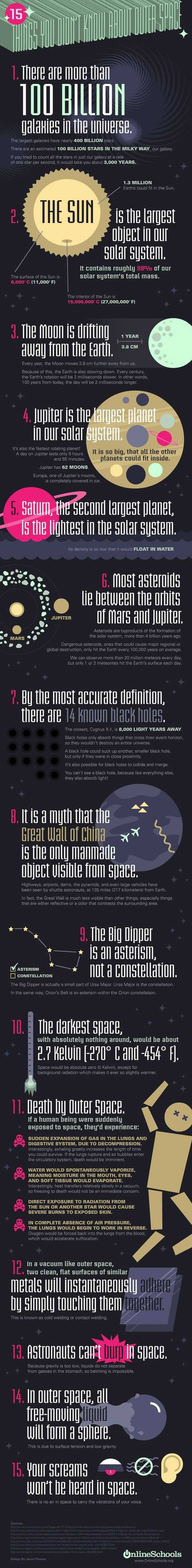 facts-about-out-space